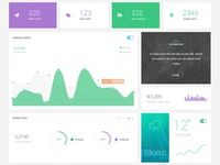 Slicklab Dashboard