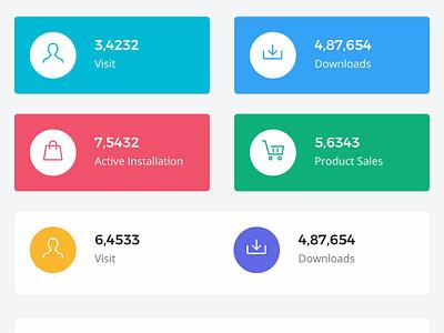 Codelab Admin dashboard widget admin control clean team control board admin template flat slick backend admin dashboard