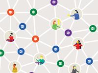 Office Graph collaborative network
