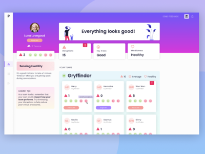 Dashboard for Team Managers