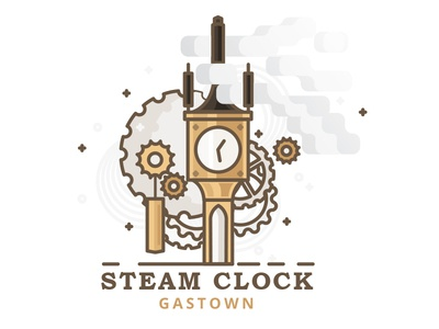 Vancouver Steam Clock steampunk mechanism time gastown clock steam canada vancouver