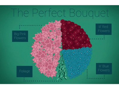 The Perfect Bouquet illustartion graphic design flowers pie chart infographic