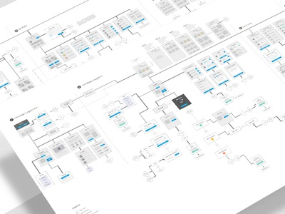 Wireflows v2 diagram wireflow user flow ia schematic flowchart flow flow chart ux wireframe product design