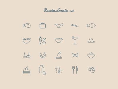 Icons for RecetasGratis.net