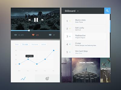 Pop songs (free PSD) stats music billboard playlist psd ui interface
