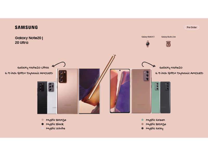 Samsung galaxy Note 20, tab s7 marketing page landingpage marketing galaxy watch galaxy bud tab s7 note 20 samsung galaxy samsung webpagedesign design ux ui