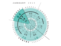 Radial calendar