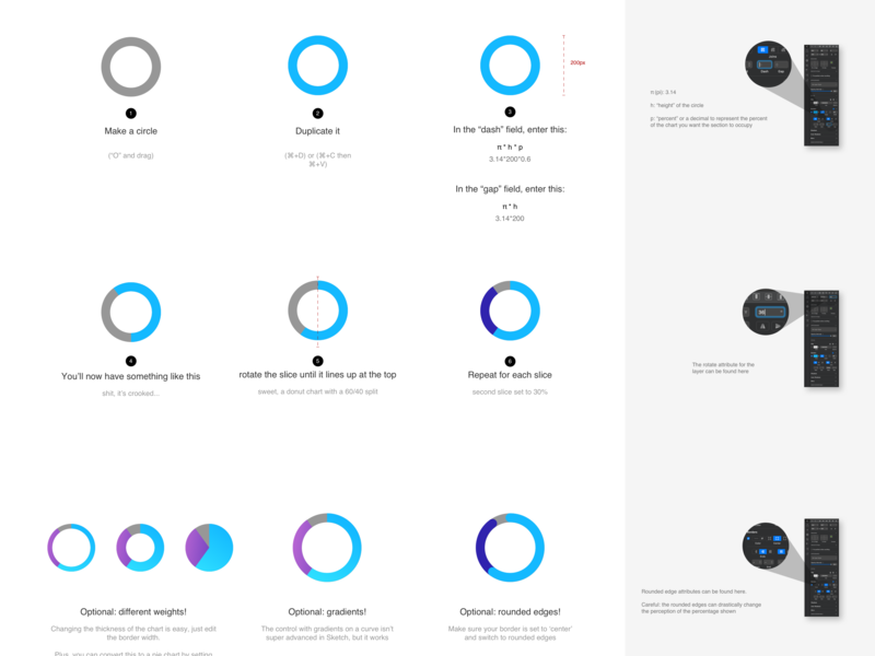 Donut Chart Sketch Tutorial by Christopher Raeside on Dribbble