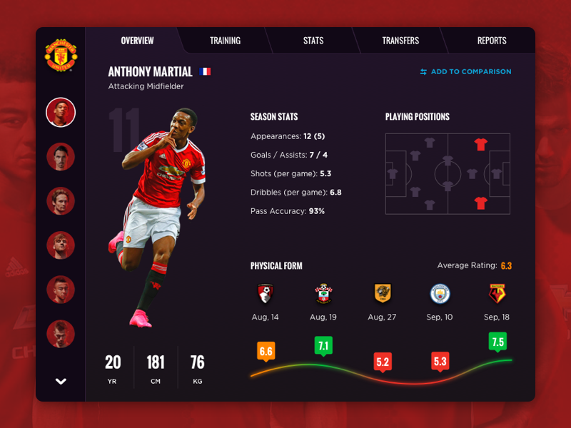 Football Player Dashboard player team profile stats united manchester football ui dashboard