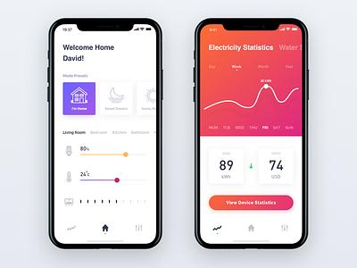 Smart Home Application Exploration graph icons dashboard statistics application app ux ui smart home