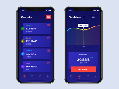 Cryptocurrency Wallet Exploration ico mobile dashboard cryptocurrency crypto wallet ux ui app