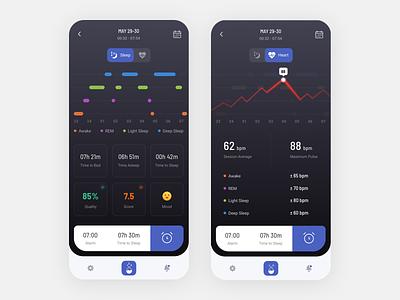 Sleep Tracker App application icons colors interface dashboard app ui