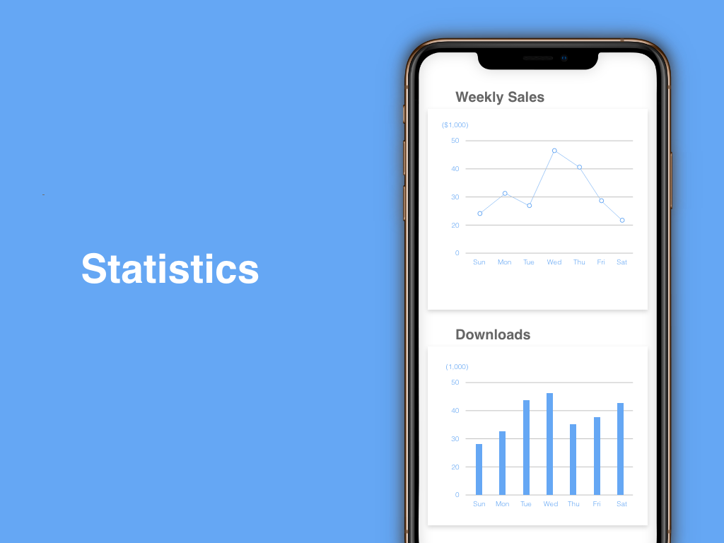 """Statics"" DailyUI 066 dailyui statistics"