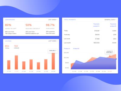 Analytics payments customers graphics orange indigo dashboard analytics