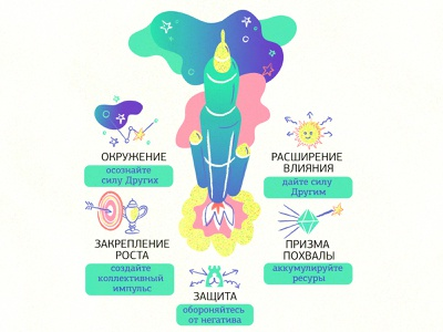 Create Big Potential graphic artist info graph infografik infograhic vector illustration