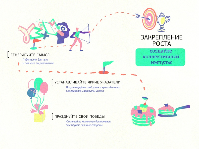 Сonsolidation of success flat design info graph infograhic infografik graphic artist vector illustration