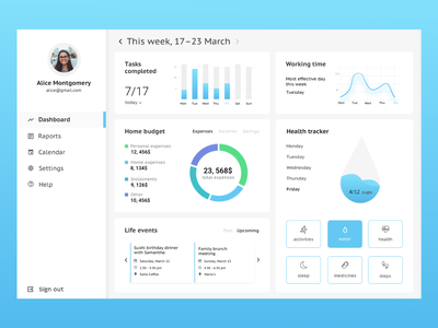 Monitoring Activities - Dashboard interface clean settings plans profile payment chart account user ui dashboard design app