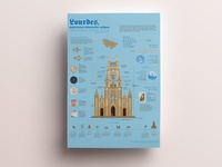 Lourdes | Architecture infographic