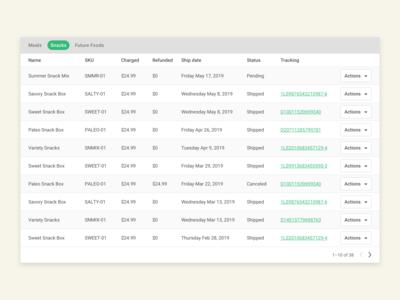 Customer experience admin tool