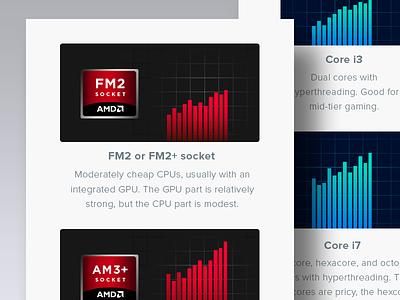 CPU Infobox graph kuala lumpur freelance designer malaysia pc guide processors gaming intel amd cpu