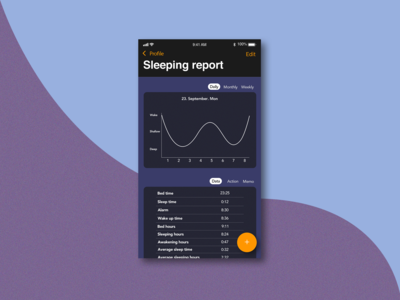 Daily UI #018 Analytics Chart