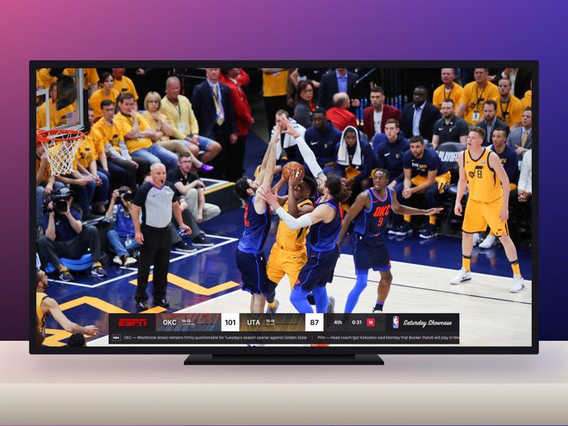 ESPN NBA Scorebug