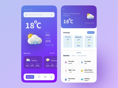 Forecast Weather App weather forecast weather app application mobile concept desain aplikasi mobile ui app design mobile app design mobile app