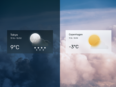 Weather Card icon ui product design