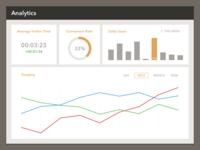 Daily UI #021— Monitoring Dashboard