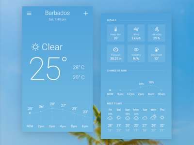 Sky-inspired Weather App Concept. Clear day. clear day ui design concept app weather