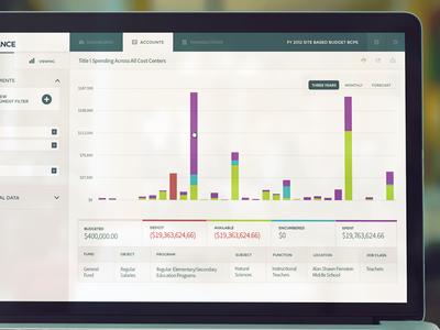 Financial analysis app. graph finance web app clean financial responsive