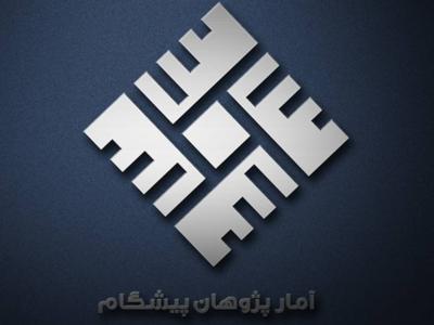 Logo design for statistical company