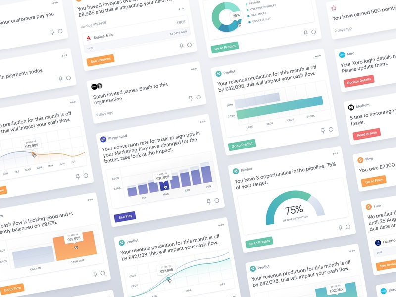 Business Notifications — Hover States design system hover ui forecasting finance notifications notification graph chart card