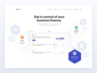 Futrli Homepage Banner cinema 4d c4d 3d post feed notification graph banner homepage web ui business forecasting finance data chart card
