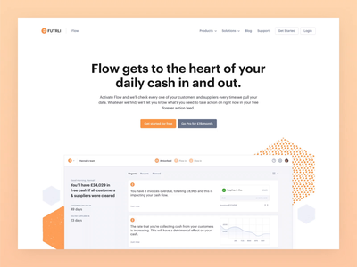 Futrli | Flow Marketing Site dashboard forecasting finance graph chart data business animation ui web