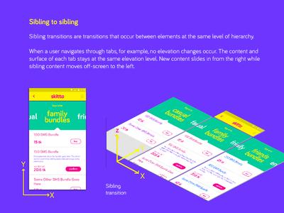 Skitto App Transition app swipe swipe navigatoin swipe sibling to sibling sibling navigation material design material sibling transition transition