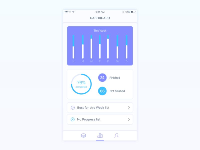 Dashboard screen of Reminder app iphone purple user week tasks design ios app reminder dashboard