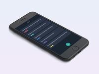 My list on Reminder app