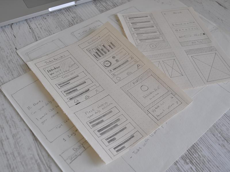 Wireframes ui ux profile home todo sketch design app wireframes