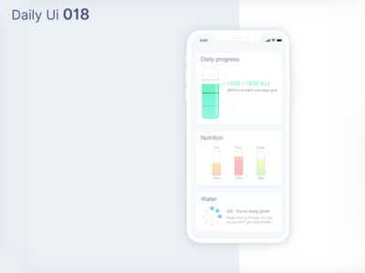 Daily Ui 018 - Analytics Chart
