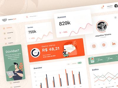Daily UI . Analytics Chart design dailyui ui