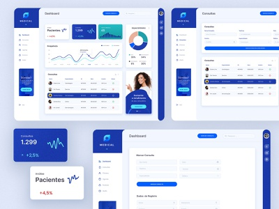 Daily Ui . Home Monitoring Dashboard dashboardui monitoring dashboard dashboard monitoring design dailyui ui