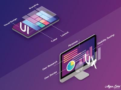 UX vs UI - Isometric Design
