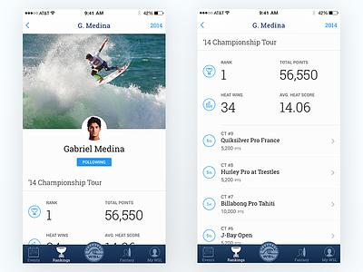 Athlete Profile View iphone surfing athlete profile ux ui sketch app ios