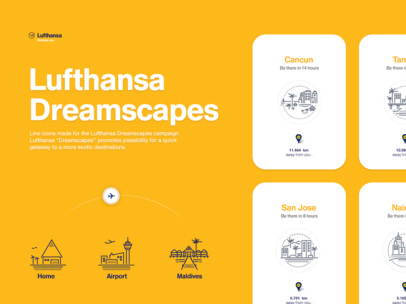 Lufthansa Dreamscapes Icons icon airplane airline destinations minimal travel clean simple lufthansa icons line