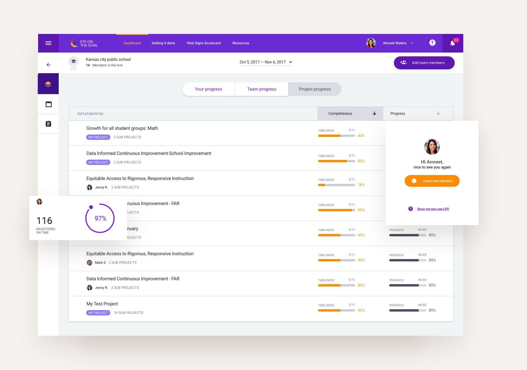 Eotg dashboard progress big preview by mario sestak