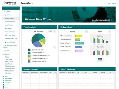 Web App / SAAS Redesign