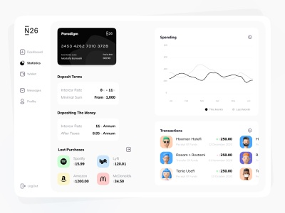 🏦 N26 | Banking Website Dashboard Design statistics wallet dashboard black  white web design website finance app financial fintech finance pay payment paypal banking app bank card banking bank concept ui figma