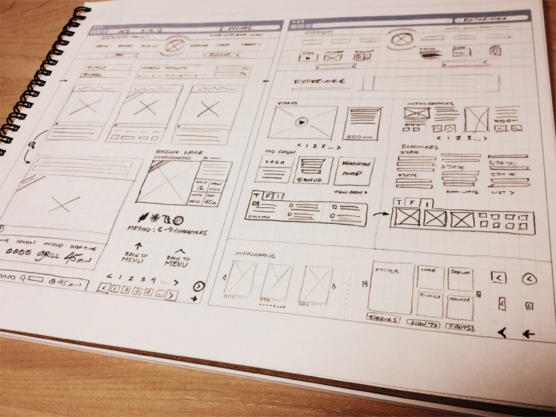 Website UI Wireframes website ui user interface wireframes