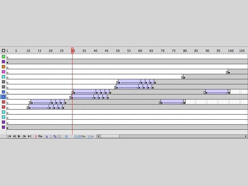 Flash Timeline keyframe flash animation timeline tween frame
